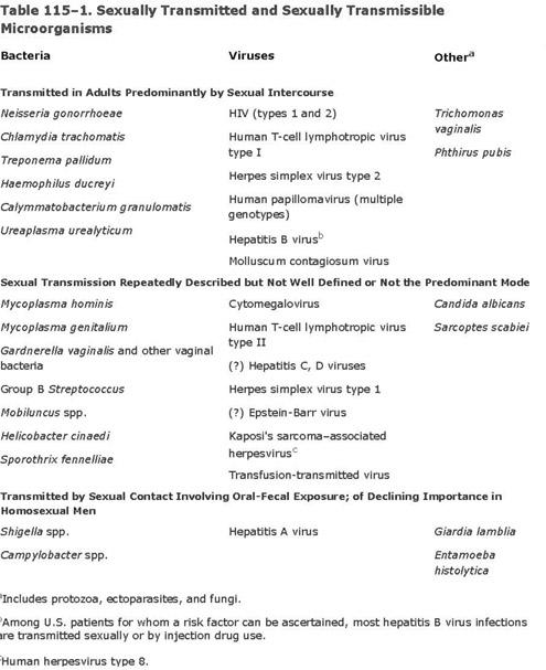 микоплазмы (M.hominis и